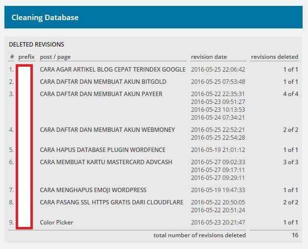 Data Hasil Optimasi Plugin Optimize Database after Deleting Revisions