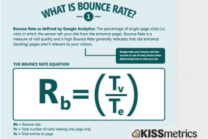 perhitungan bounce rate