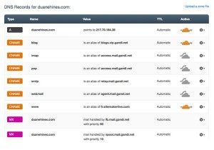 Konfigurasi Server CloudFlare